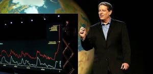 Al Gore next to his famous CO2 graph.